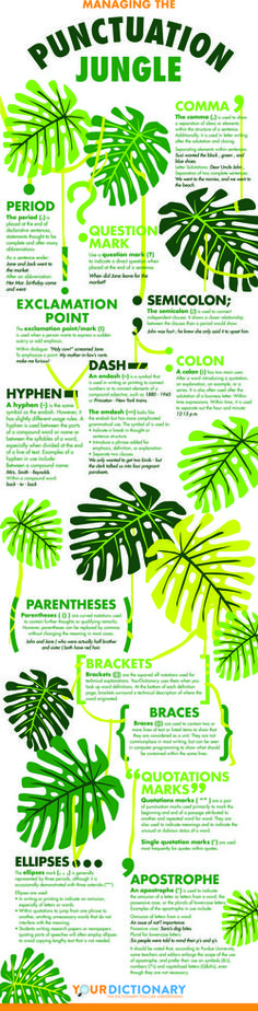Punctuation infographic--it's a jungle out there! A helpful infographic from Your Dictionary. Perfect for the classroom.