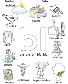 anchor chart for consonant blends in Spanish - BL words in spanish