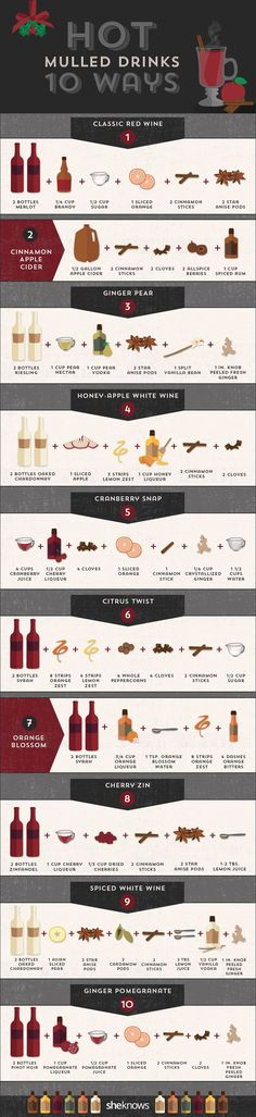 INFOGRAPHIC: If you're craving a cold-weather cocktail, these mulled drinks will do the trick