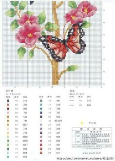Y Cross Stitch Bird, Cross Stitch Animals, Cross Stitch Charts, Cross Stitch Embroidery, Funny Cross Stitch Patterns, Cross Stitch Geometric, Butterfly Cross Stitch, Cross Stitch Flowers, Cross Stitch Designs