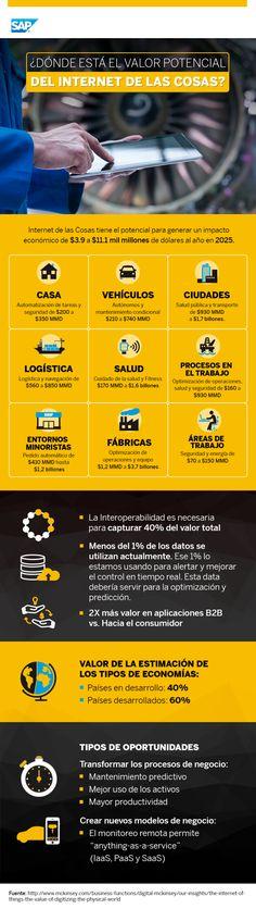 El potencial económico del Internet de las Cosas #infografia Email Marketing Software, Digital Marketing, Facebook L, Social Networks, Social Media, Media Web, Information Overload, Community Manager, Psychology