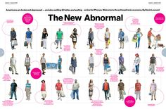 All sizes | The New Abnormal | Flickr - Photo Sharing!