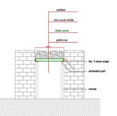 Steel - Plastic Gutterway Drain Grates for drainage solution