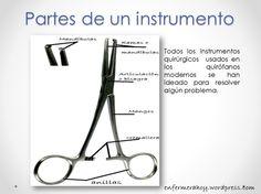 Antes de proceder a conocer algunos instrumentos de acuerdo a su tiempo quirúrgico en una intervención, es indispensable conocer las partes de un instrumento, estas son: