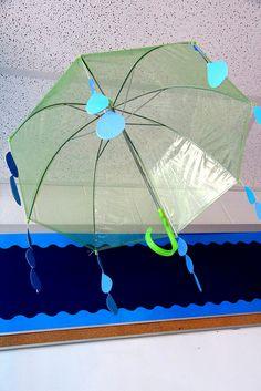 It's Raining Ideas theme