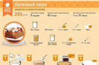 Рецепты в инфографике: простые, быстрые, вкусные на | aif.ua