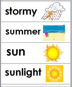 Primary Weather Vocabulary Cards (For Writing Center or Science Wall / Pocket Chart) 64 cards +1 poster