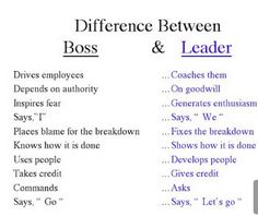 A good teacher has the characteristics of a LEADER.  Nicola Deiana and Esther Wojcicki originally shared this post on G+