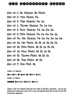 Free Key Signature Chant Handout from Middle School Band Maven #MusicEducation