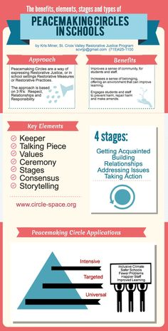 Peacemaking Circles in Schools | @Piktochart #Infographic Editor