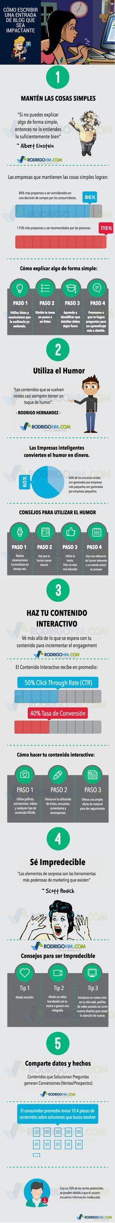Cómo escribir un post para tu Blog que sea impactante #infografia