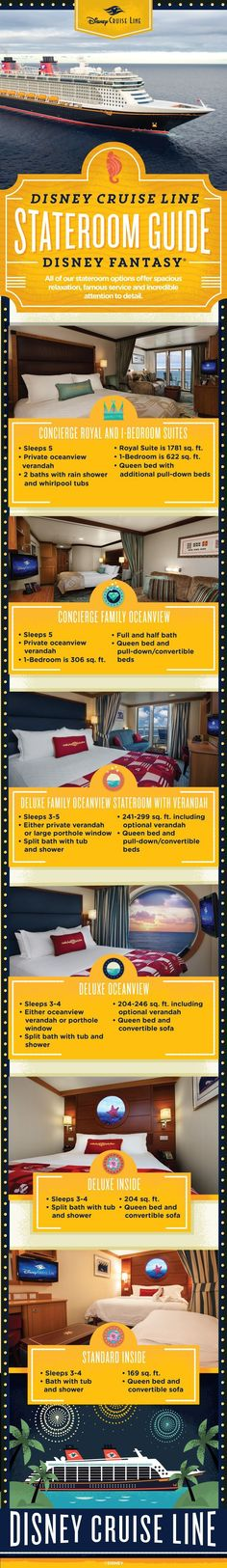 All Disney Cruise Line stateroom options offer spacious relaxation, famous Guest service and incredible attention to detail. Check out this handy guide to see which stateroom is best for your family onboard the Disney Fantasy!  For more information on Disney Cruise Line, see: http://www.disneywebcontent.com/index.php?msid=10918