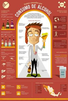Daños causados por el consumo de #alcohol #salud #bienestar