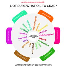 Understanding and processing your emotions can be so much easier with a little bit of help from the Emotional Aromatherapy® System Kit.  my.doterra.com/womenshealth