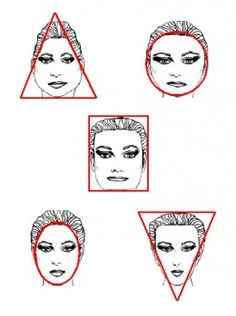 Chinese Art of Face Reading