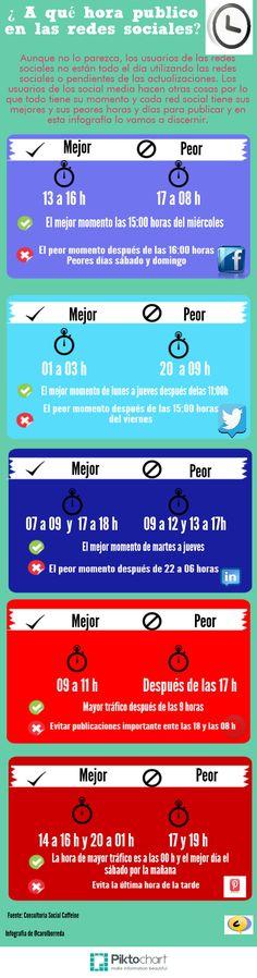 Publicar en redes sociales, ¿cuál es la mejor hora para hacerlo?