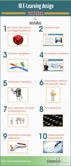 Top 10 eLearning Design Mistakes Infographic | e-Learning Infographics