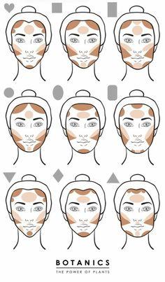 apprendre a se maquiller le visage, leçon de maquillage