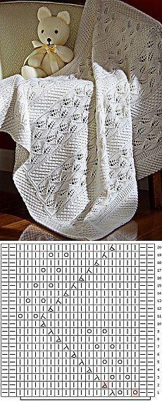 New knitting patterns shawl free inspiration ideas Baby Knitting Patterns, Knitting Stiches, Knitting Charts, Lace Knitting, Knitted Afghans, Knitted Baby Blankets, Baby Blanket Crochet, Crochet Baby, Baby Booties Free Pattern