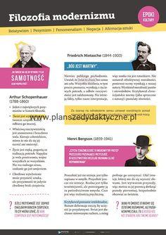 Filozofia modernizmu – epoki kultury - PlanszeDydaktyczne.pl School Notes, School S, School Hacks, High School, Henri Bergson, Polish Language, Eighth Grade, Study Inspiration, Study Notes