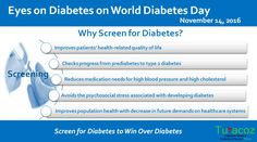 #Turacoz tells the importance of Screening for #Diabetes on #WorldDiabetesDay #2016. Keep your eyes on Diabetes to win over diabetes.