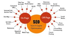 What is #SEO / Search Engine Optimization? SEO optimization is a great way to increase the website traffic; more about #onpage and #offpageoptimization.