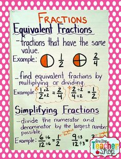 Equivalent Fractions & Simplifying Fractions Anchor Chart…many more on this post!