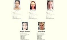 A beauty contest was judged by AI and the robots didn't like dark skin