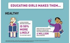 Healthy, Wealthy and Wise Girls (Infographic). here are 775 million adults in the world who cannot read. Nearly two-thirds of them are women. Over half of the 61 million children not in primary school are girls. We need to change this.