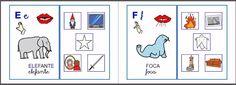 MATERIALES - CONCIENCIA FONOLÓGICA: A,B,C, - FONÉTICO  Materiales para trabajar conciencia fonológica, articulación, apoyo para el aprendizaje de la lectura.   3.-LOTOS BINGO-CARTELES. Posición de los órganos que intervienen en la articulación de cada uno de los fonemas, posición en dactilológico e imágenes correspondientes a cada uno de los fonemas.  http://www.catedu.es/arasaac/materiales.php?id_material=842