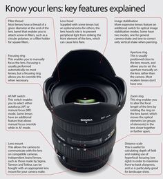 Key lens features explained: free photography cheat sheet