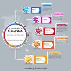 Il miglior design al minor prezzo: Email: Contact Skype: contact Website: www. Diagram Design, Powerpoint Design Templates, Ppt Design, Powerpoint Free, Nail Design, Infographic Powerpoint, Infographic Templates, Visualisation, Instructional Design