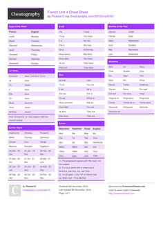 French Unit 4 Cheat Sheet by Phoebe12 http://www.cheatography.com/phoebe12/cheat-sheets/french-unit-4/ #cheatsheet #french #test #school #exam #revise