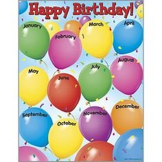 Trend Enterprises Happy Birthday Learning Chart A festive Balloon theme with twelve months to celebrate birthdays in the classroom. Back of chart features reproducible activities, subject information, and helpful tips. x classroom size. Birthday Chart Classroom, Birthday Bulletin, Birthday Charts, Birthday Wall, Birthday Balloons, Birthday Month, Birthday Display Board, Birthday Calendar Board, Birthday Clown
