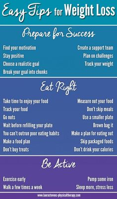 Weight loss can be challenging. We'd like to help support your weight loss goals and have some ideas that will help make your journey successful. It's time to make positive and healthy lifestyle changes!