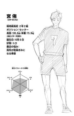 Miya Atsumu 宮 侑 (Surname bolded) Inarizaki High Year Class Position: Setter Height: cm Weight: kg Birthday: October (Libra) Favorite food: Fatty tuna belly meat (Toro) Current concern: It's the season when my fingertips tend to.