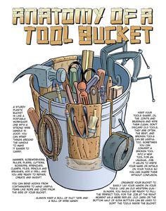 Anatomy Of A Tool Bucket « Howtoons