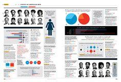 Esquire: Stravinski