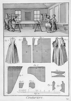 The Closet Historian: Closet Histories no. 4.2: Robe a la Francaise & Robe a l'Anglaise