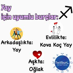 #Yay İçin Uyumlu Burçlar... #twitburc Sagittarius, Wallpapers, Signs, Wallpaper, Novelty Signs, Signage, Backgrounds, Dishes, Sagittarius Sign
