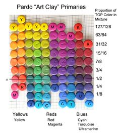 Pardo Primaries and color studies from Carol Simmons. #Polymer #Clay #Tutorials