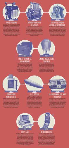 Dez máquinas que entraram para a história  Todo mundo sabe que telefones celulares, geladeiras, lâmpadas incandescentes e câmeras fotográficas revolucionaram a nossa vida. Mas o recém-lançado livro 50 máquinas que mudaram o mundo conta como isso aconteceu com riqueza de detalhes