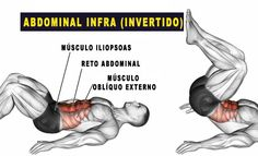 Abdominal Infra, Gym Workout Tips, Fitness Tips, Memes, Strong Body, Scoliosis, Training Programs, Crunches, Workout Exercises