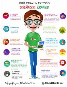 Graphisches Design, Graphic Design Tips, Tool Design, Logos Online, What Is Interior Design, Design Theory, Mobile App Design, Digital Marketing, Photoshop