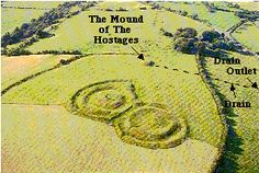 Location of the mound of the hostages, on the Hill of Tara, Ireland