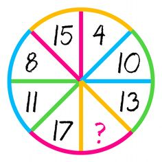 MATH PUZZLE: Can you replace. - MATH PUZZLE: Can you replace the question mark with a number? - - Correct Answers: 41 - The first user who solved this task is Fazil Hashim Math Puzzles Brain Teasers, Brain Teasers Riddles, Maths Puzzles, Math Riddles With Answers, Tricky Riddles, Le Sphinx, Winning Quotes, Math Talk, Framed Words