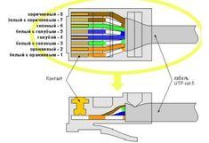 Схема проходного выключателя с двух мест Line Chart, Letters, Fonts, Letter