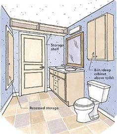 bathroom - storage above door, niche in wall, cabinet over toilet - Fine  Homebuilding