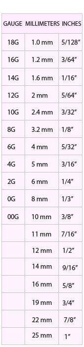 ear gauge size comparison