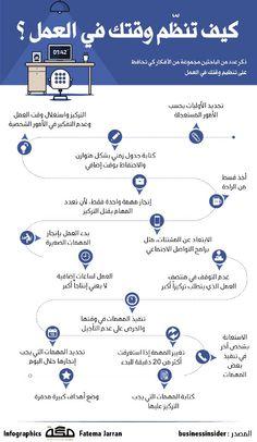 Pin By مرتضى محمد On ١٢٣ Work Skills Psychology Facts Life Skills